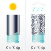 Station traitement eau et de pompage solution anti-condensation