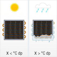 Stockage froid Solutions contre la formation de glace