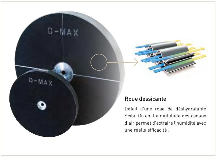 roue dessicante D-max