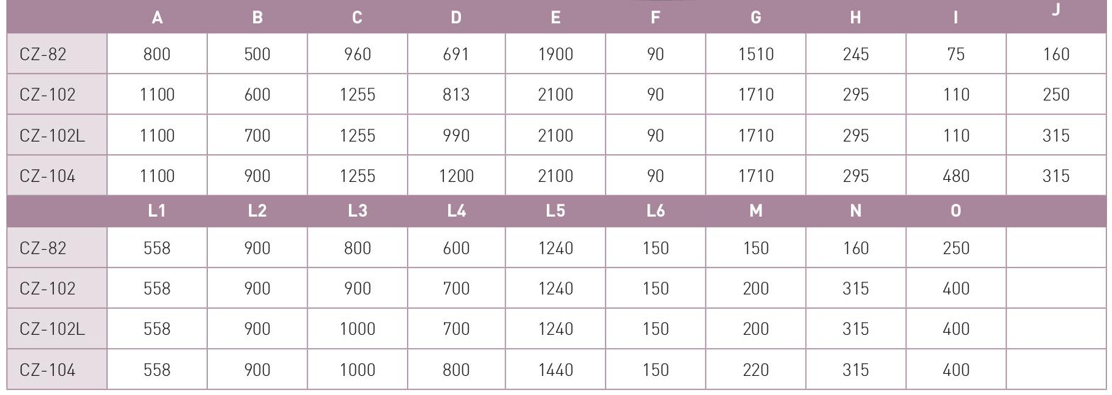 Dimensions déshumidificateurs CZ-FLEX