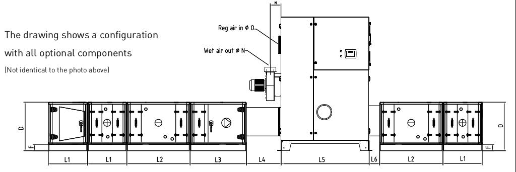Schéma déshumidificateurs CZ-FLEX