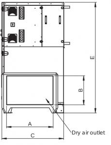 Schéma d'une configuration CZ-FLEX