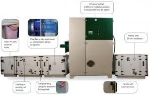 Schéma de la gamme de déshumidificateurs CZ-FLEX