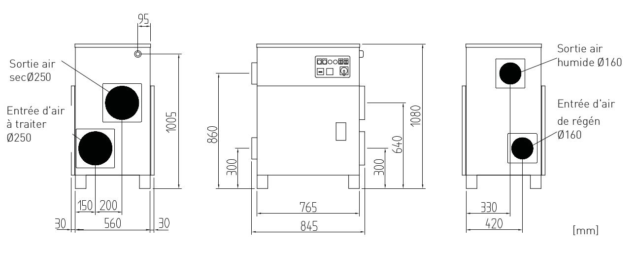 Dimensions déshumidificateur industriel R-51R-61R