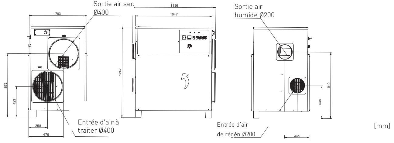 Dimensions déshydrateur industriel RL-71