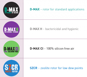 Rotor Options RZ-FLEX