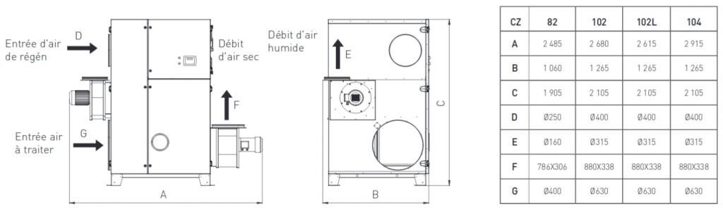 Dimensions CZ-82-102-102L-104-ICE