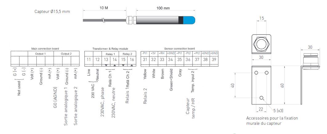 Dimensions hygrostat et régulateur électronique EH3 T2