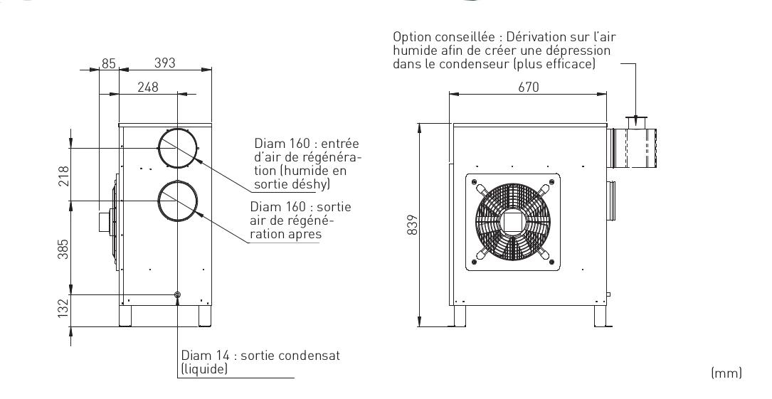 Dimensions accessoire déshumidificateur WAC-40