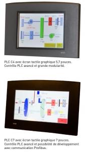 PLC C4 et PLC C7