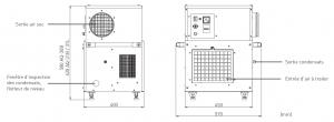 Dimensions déshydrateurs AQ-30B-31B-31L