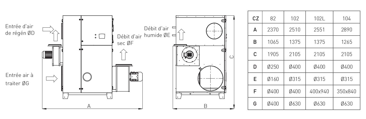 Dimensions déshydrateurs CZ-82-102 HW
