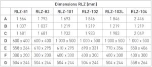 dimensions des deshumidificatieurs RLZ Series