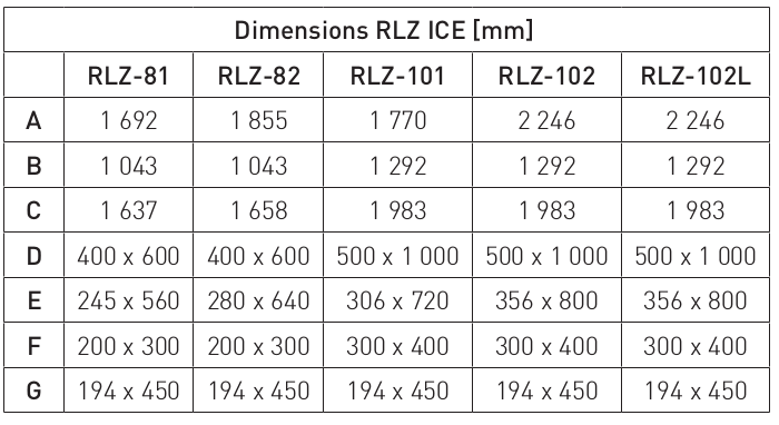 dimensions RLZ-ICE-Series