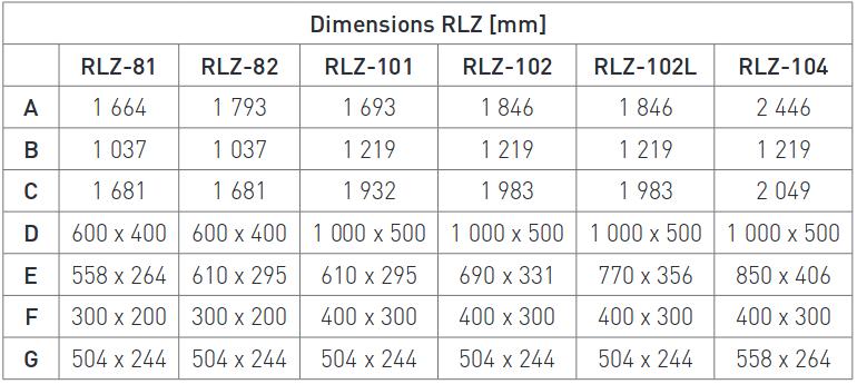 Dimensions déshumidificatieurs RLZ Series