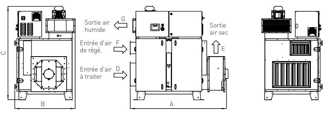 Schéma déshumidificateurs RLZ Series