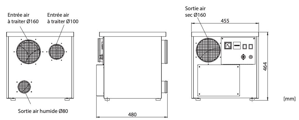 Dimensions déshumidificateur industriel DR-31