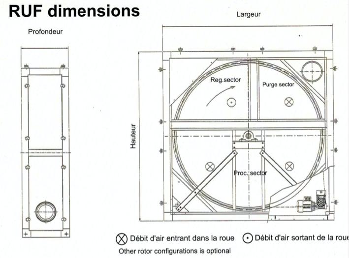 Dimensions déshydrateur Consorb CS-5